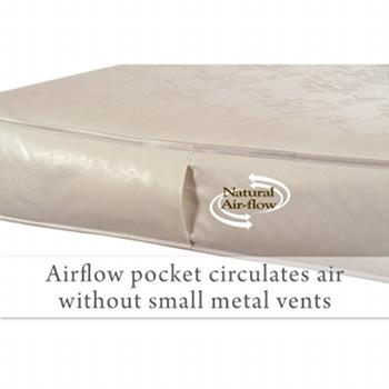 Air flow in sealy crib mattress