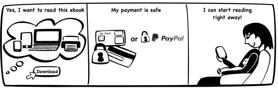 Cartoon explaining how purchase is easy and secure